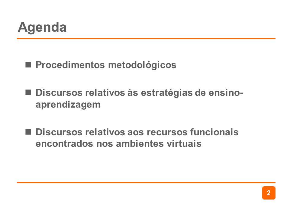 Agenda Procedimentos metodológicos