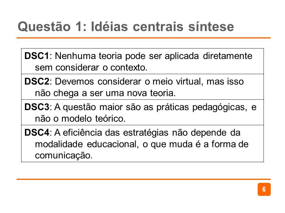 Questão 1: Idéias centrais síntese