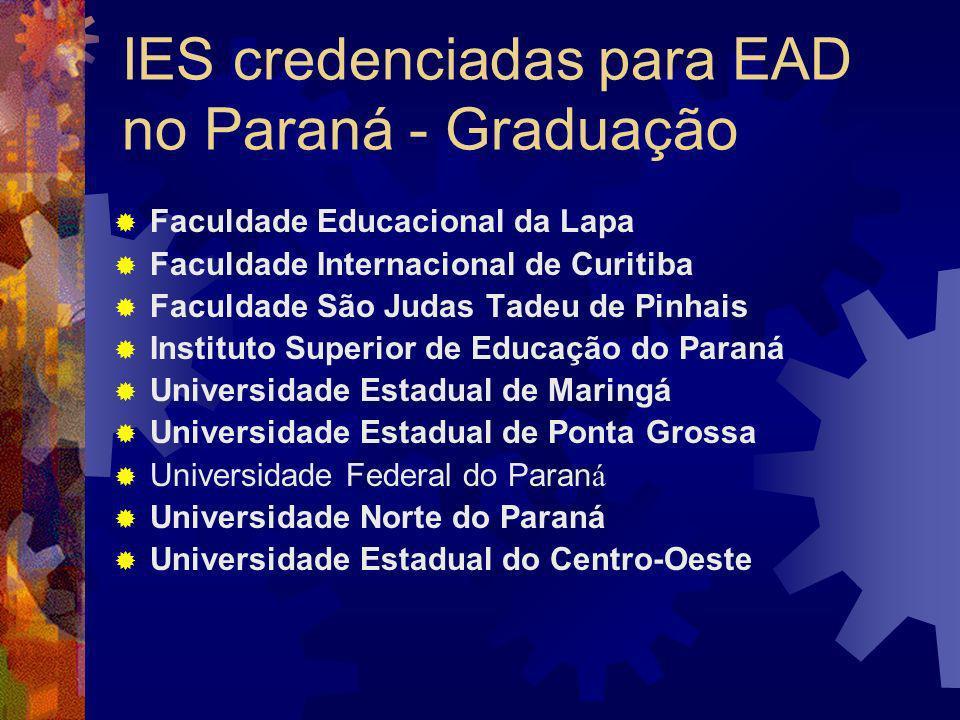 IES credenciadas para EAD no Paraná - Graduação