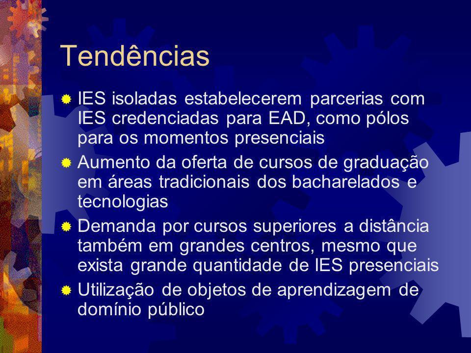 Tendências IES isoladas estabelecerem parcerias com IES credenciadas para EAD, como pólos para os momentos presenciais.