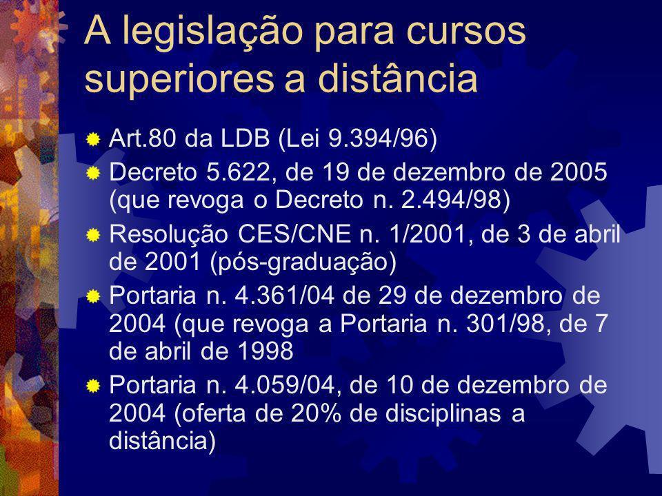 A legislação para cursos superiores a distância