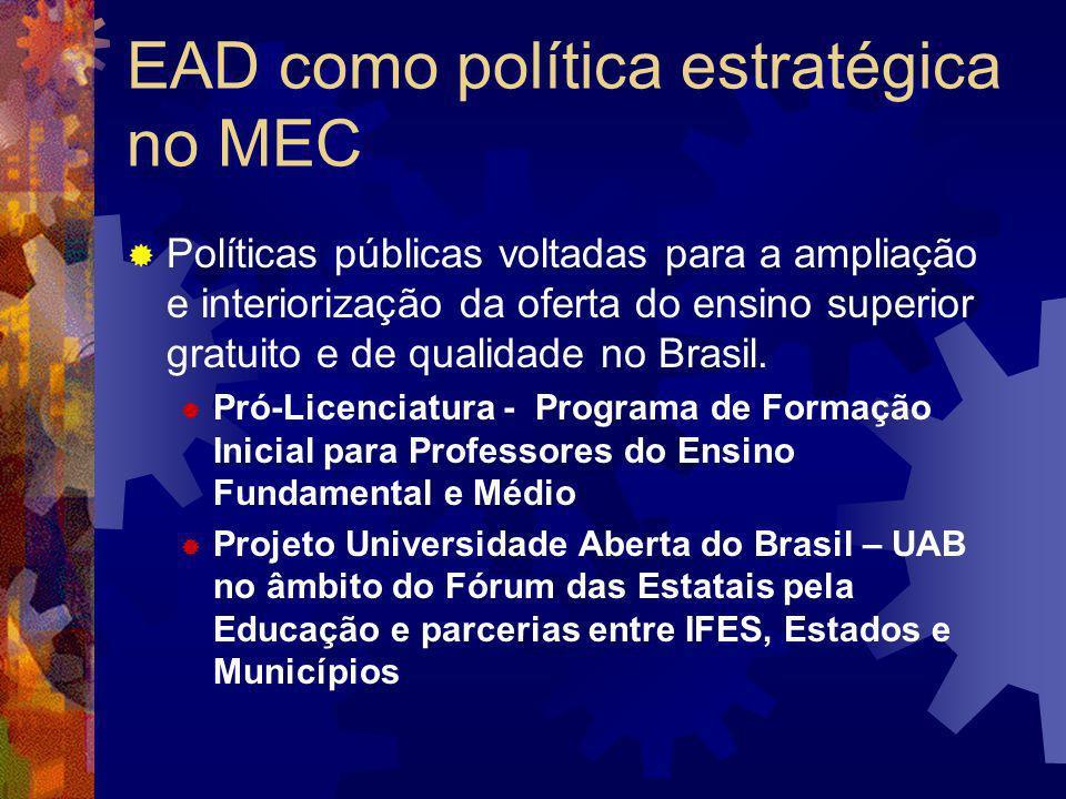 EAD como política estratégica no MEC