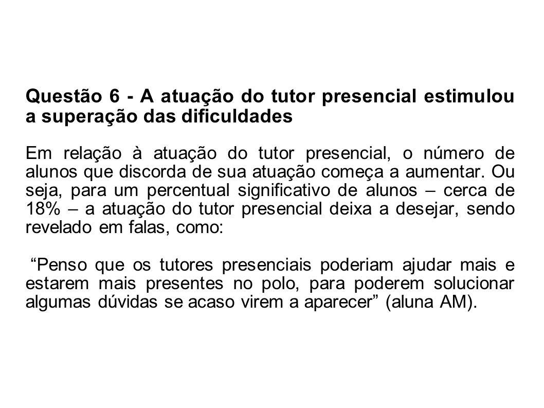 Questão 6 - A atuação do tutor presencial estimulou a superação das dificuldades