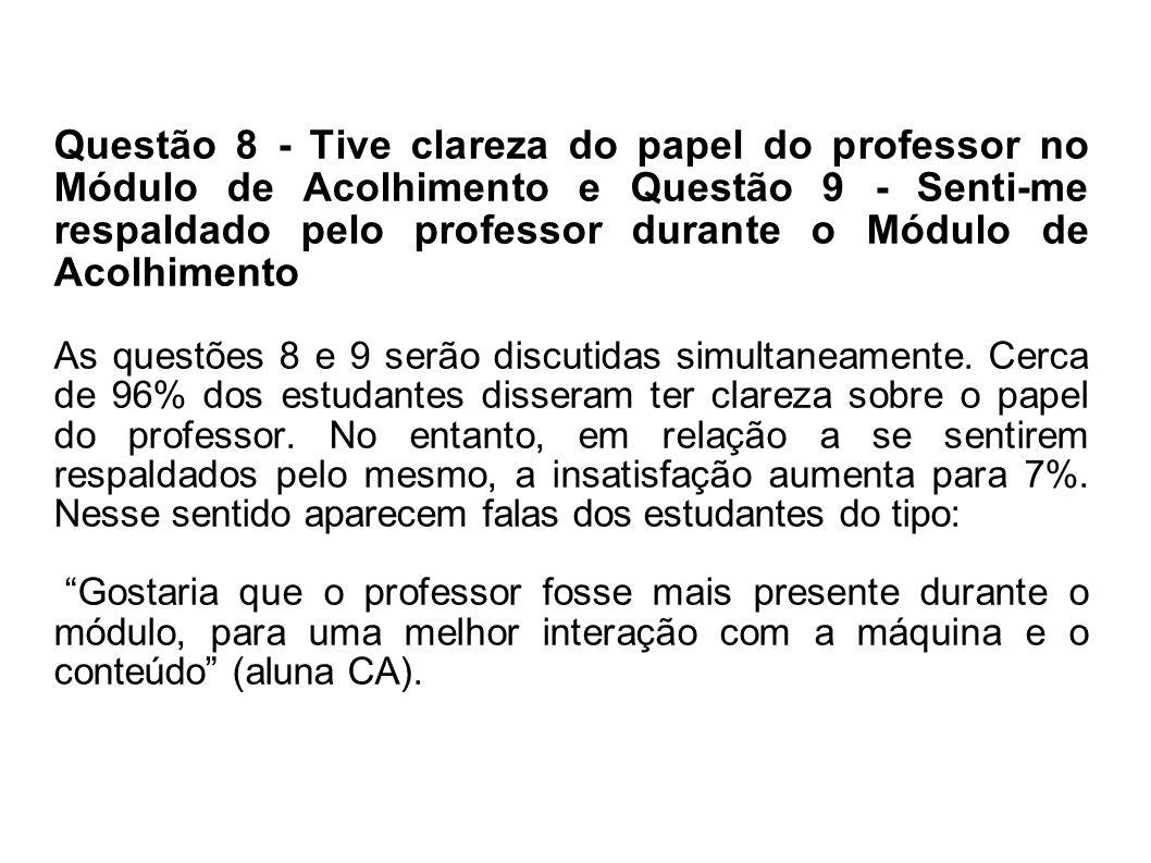 Questão 8 - Tive clareza do papel do professor no Módulo de Acolhimento e Questão 9 - Senti-me respaldado pelo professor durante o Módulo de Acolhimento