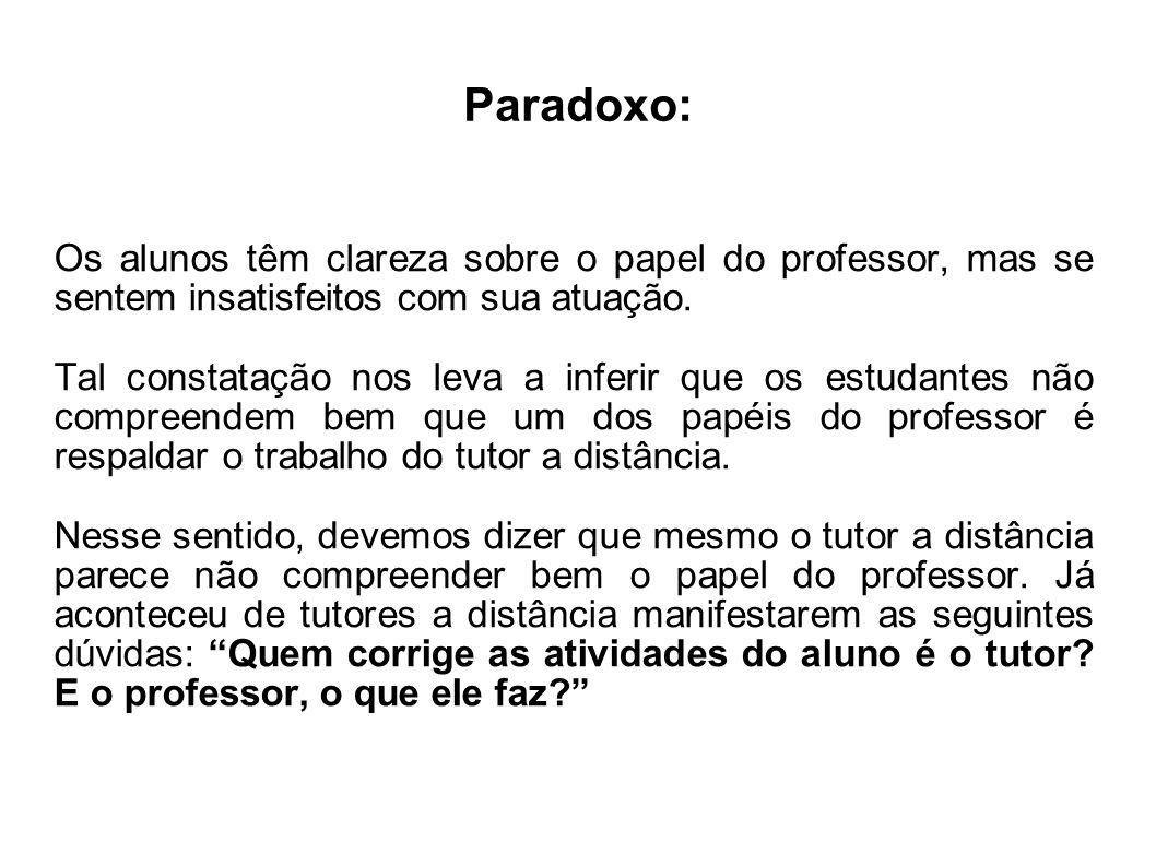 Paradoxo: Os alunos têm clareza sobre o papel do professor, mas se sentem insatisfeitos com sua atuação.