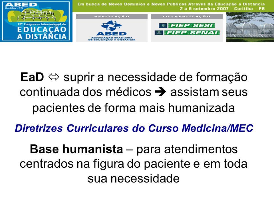 Diretrizes Curriculares do Curso Medicina/MEC