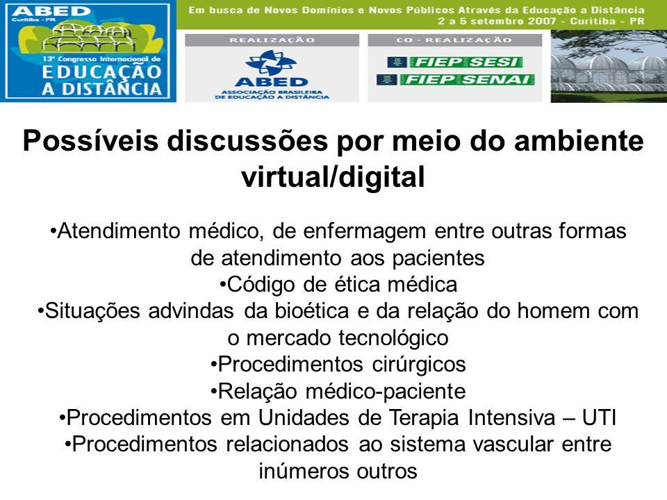 Possíveis discussões por meio do ambiente virtual/digital