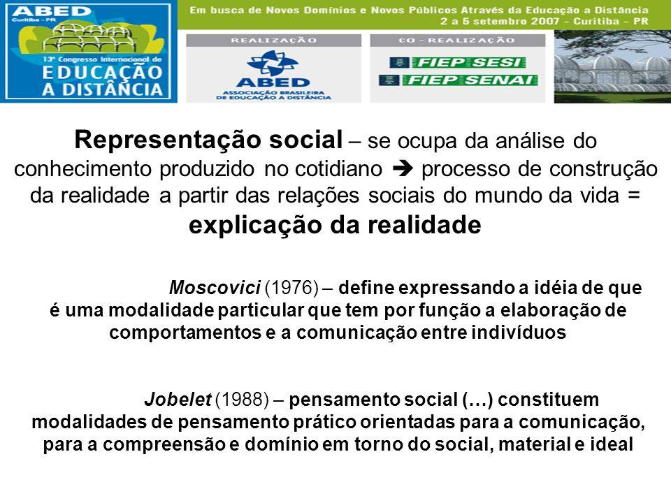 Representação social – se ocupa da análise do conhecimento produzido no cotidiano  processo de construção da realidade a partir das relações sociais do mundo da vida = explicação da realidade
