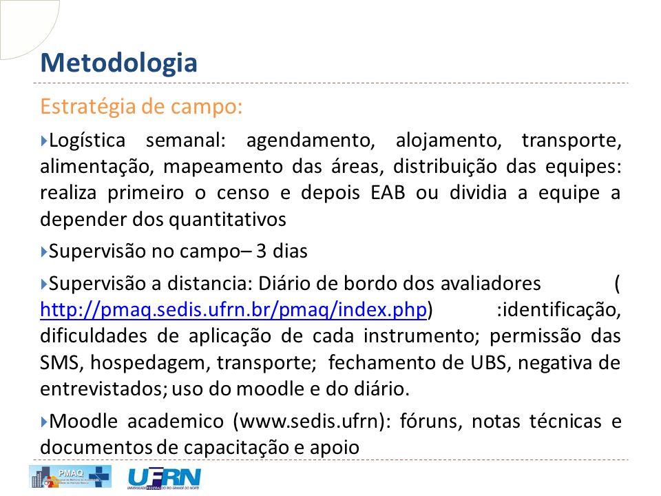 Metodologia Estratégia de campo: