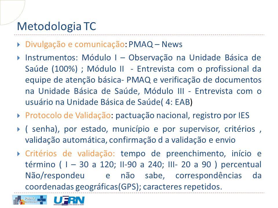 Metodologia TC Divulgação e comunicação: PMAQ – News