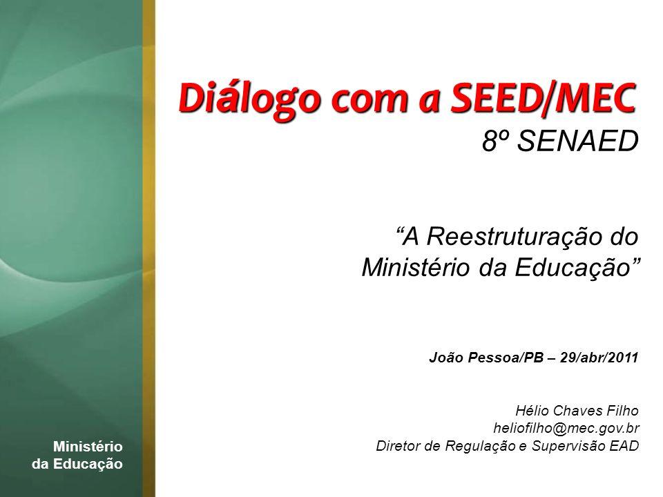 Diálogo com a SEED/MEC 8º SENAED João Pessoa/PB – 29/abr/2011