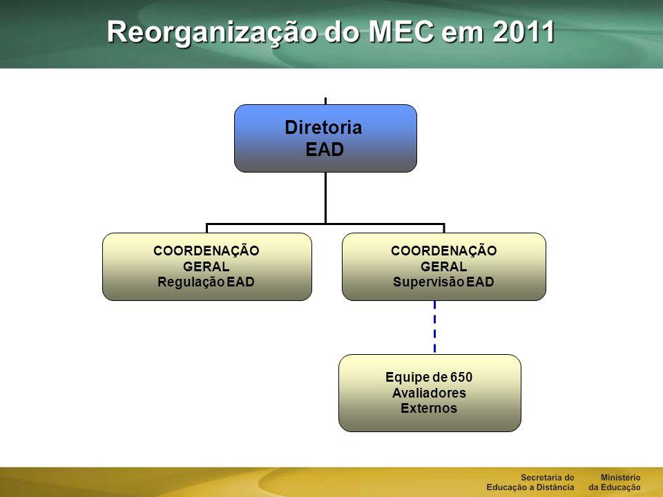 Reorganização do MEC em 2011