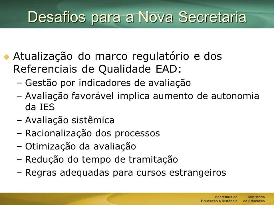 Desafios para a Nova Secretaria