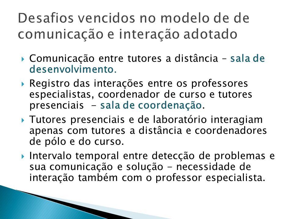 Desafios vencidos no modelo de de comunicação e interação adotado