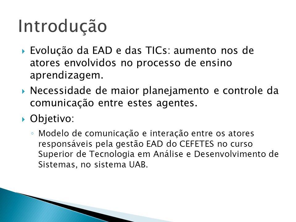 Introdução Evolução da EAD e das TICs: aumento nos de atores envolvidos no processo de ensino aprendizagem.