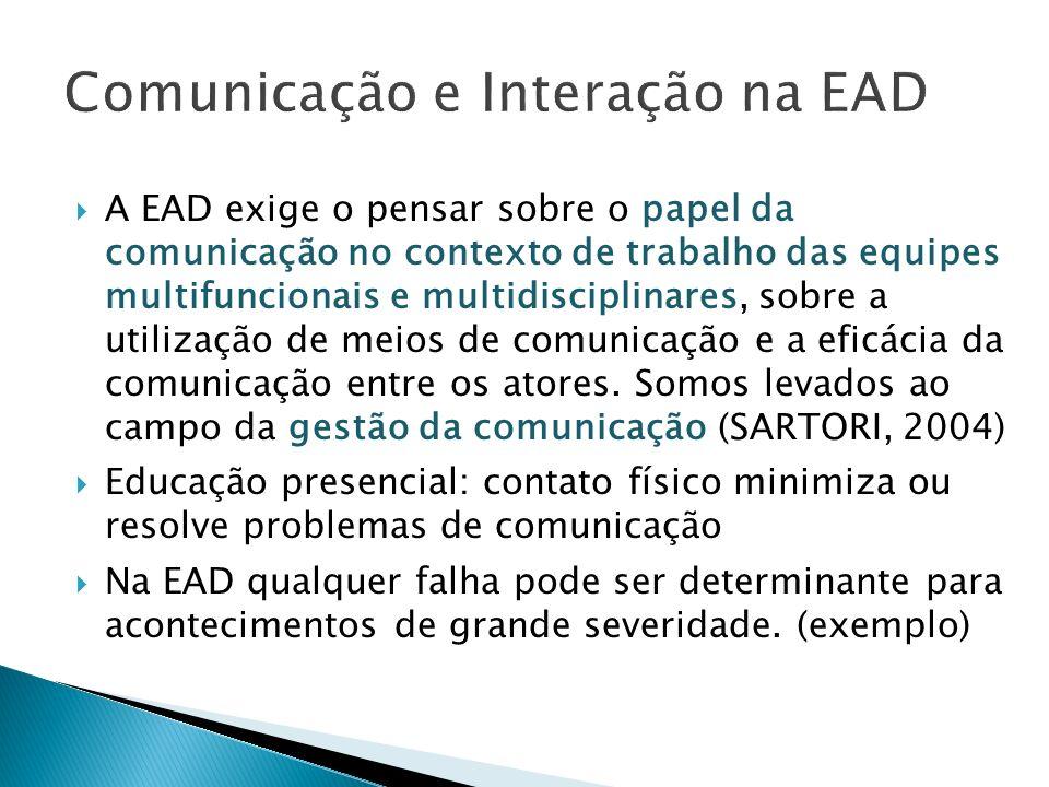 Comunicação e Interação na EAD