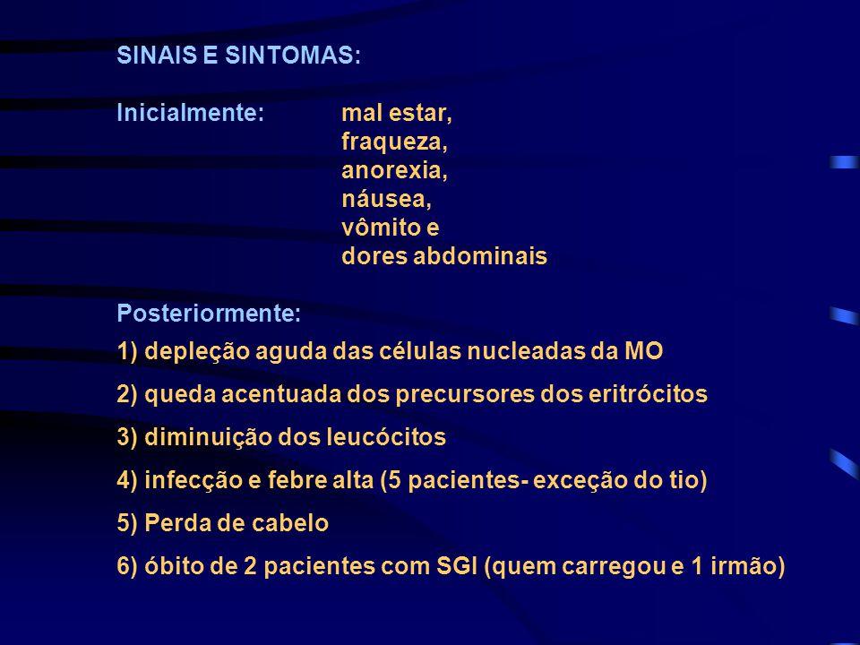 SINAIS E SINTOMAS: Inicialmente: mal estar, fraqueza, anorexia, náusea, vômito e. dores abdominais.