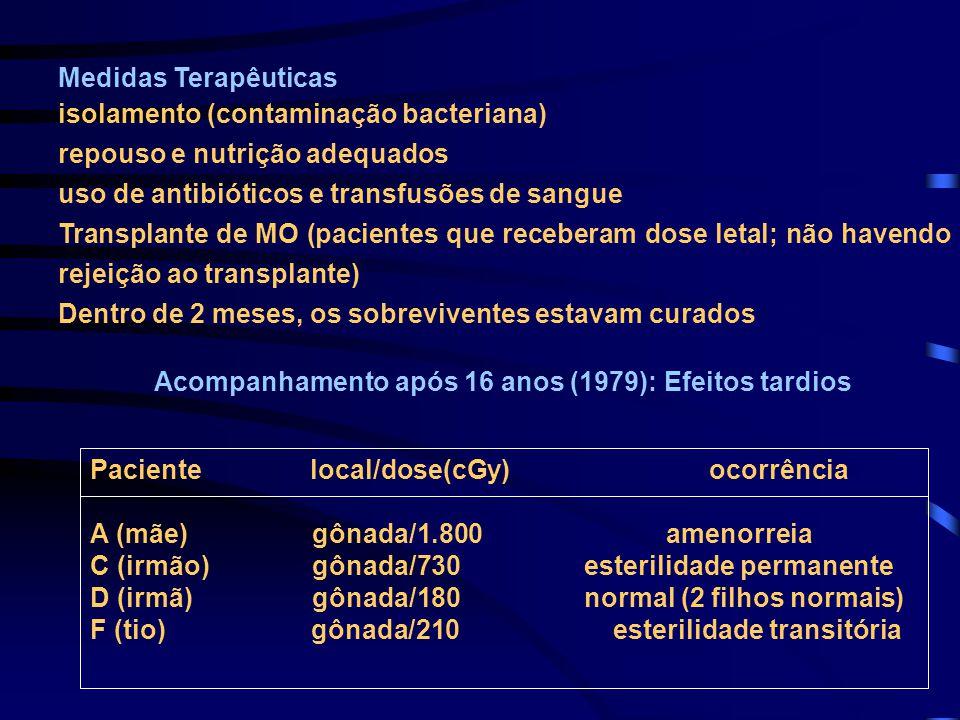 Medidas Terapêuticas isolamento (contaminação bacteriana) repouso e nutrição adequados. uso de antibióticos e transfusões de sangue.