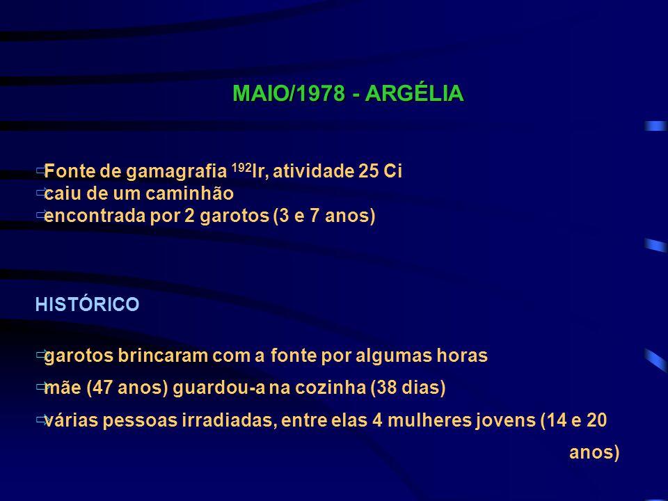 MAIO/1978 - ARGÉLIA Fonte de gamagrafia 192Ir, atividade 25 Ci