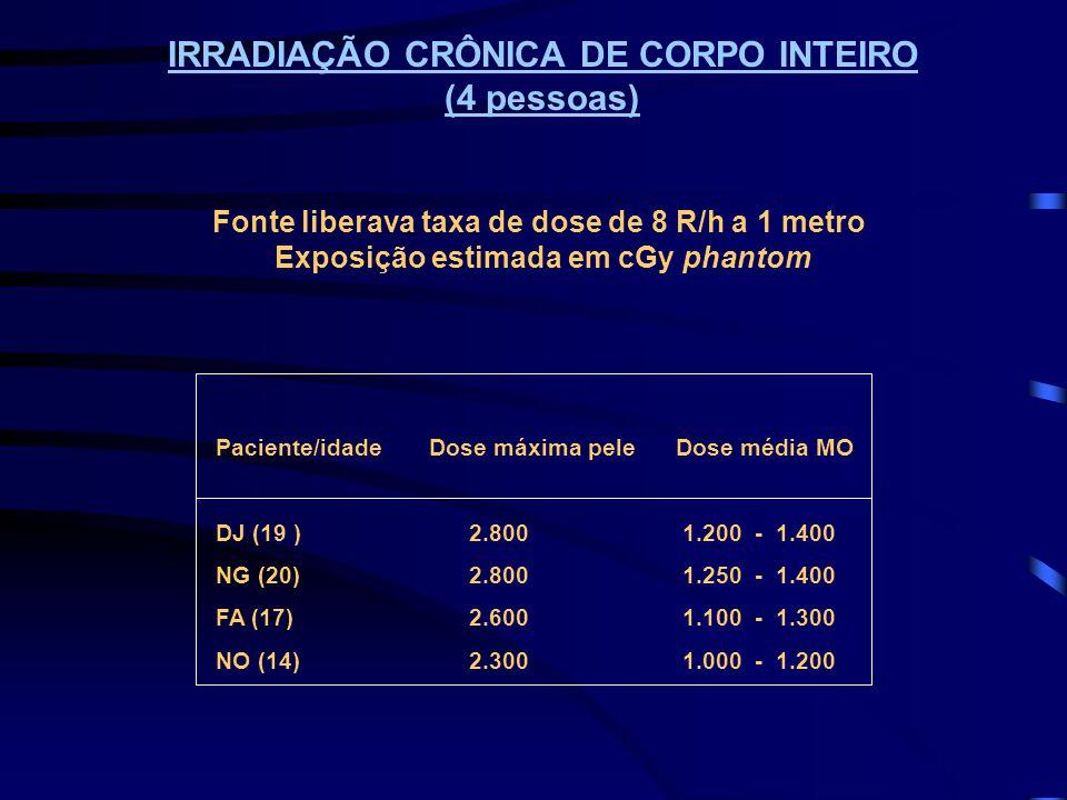 IRRADIAÇÃO CRÔNICA DE CORPO INTEIRO Exposição estimada em cGy phantom