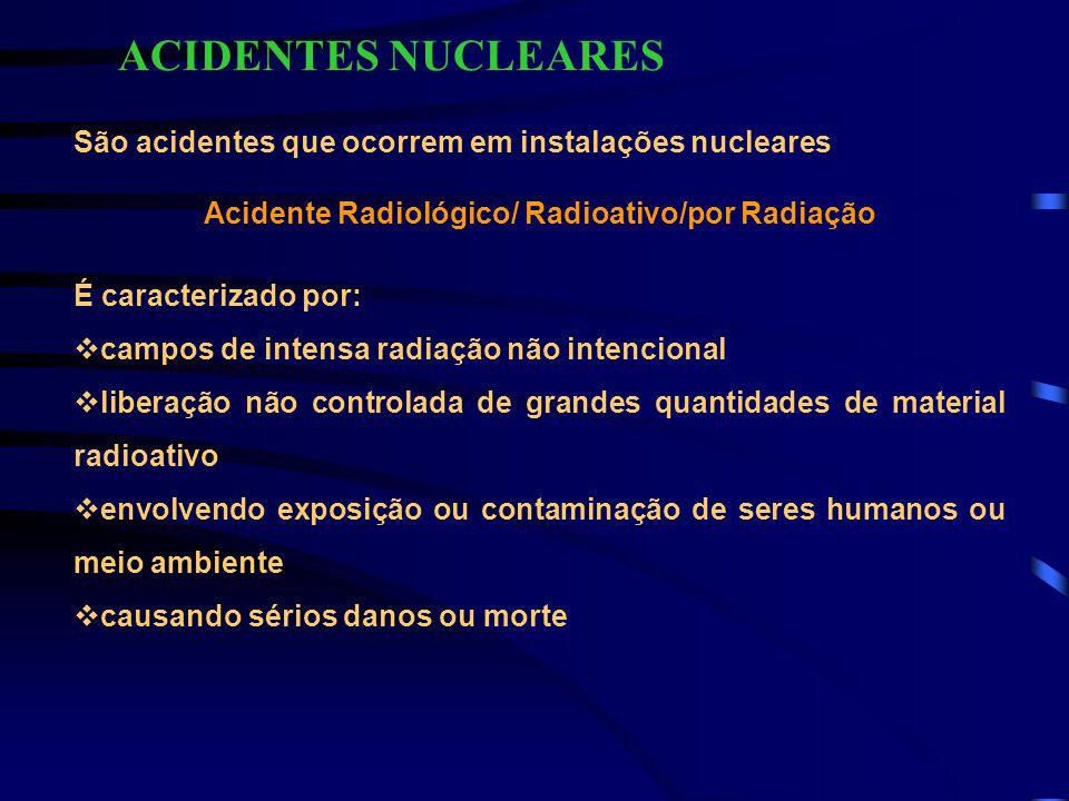Acidente Radiológico/ Radioativo/por Radiação