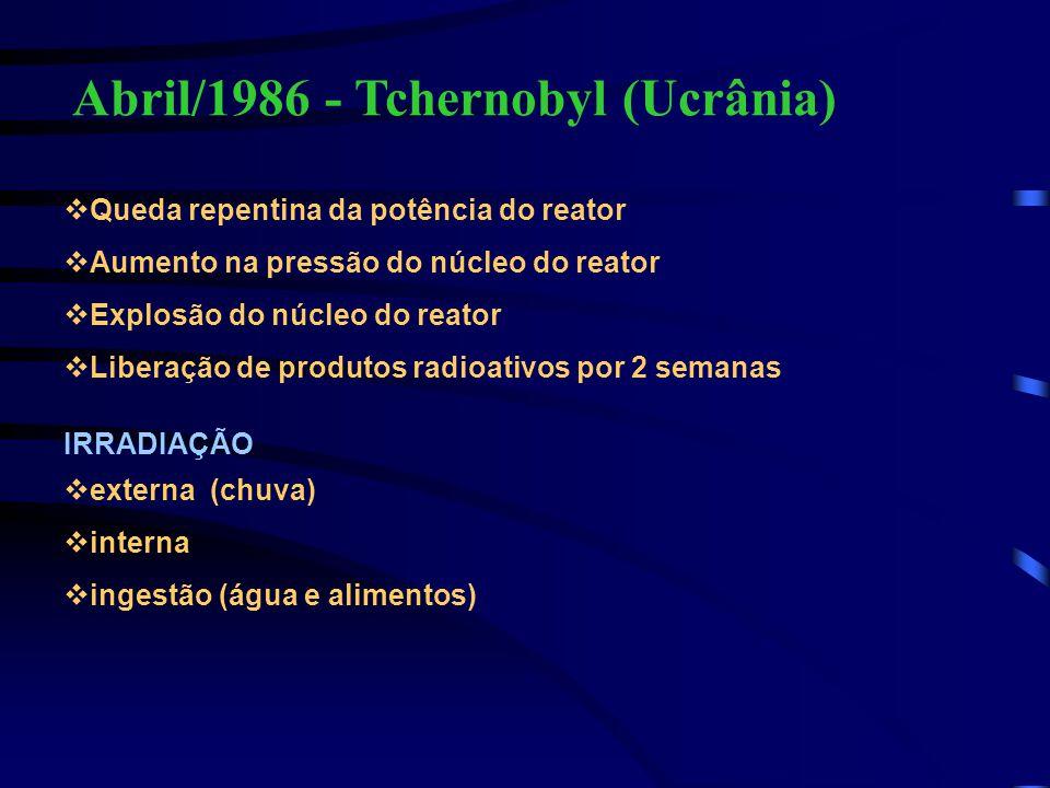 Abril/1986 - Tchernobyl (Ucrânia)