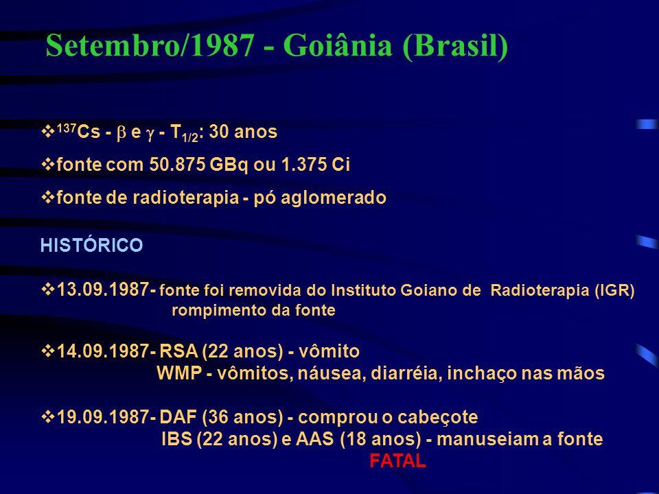 Setembro/1987 - Goiânia (Brasil)