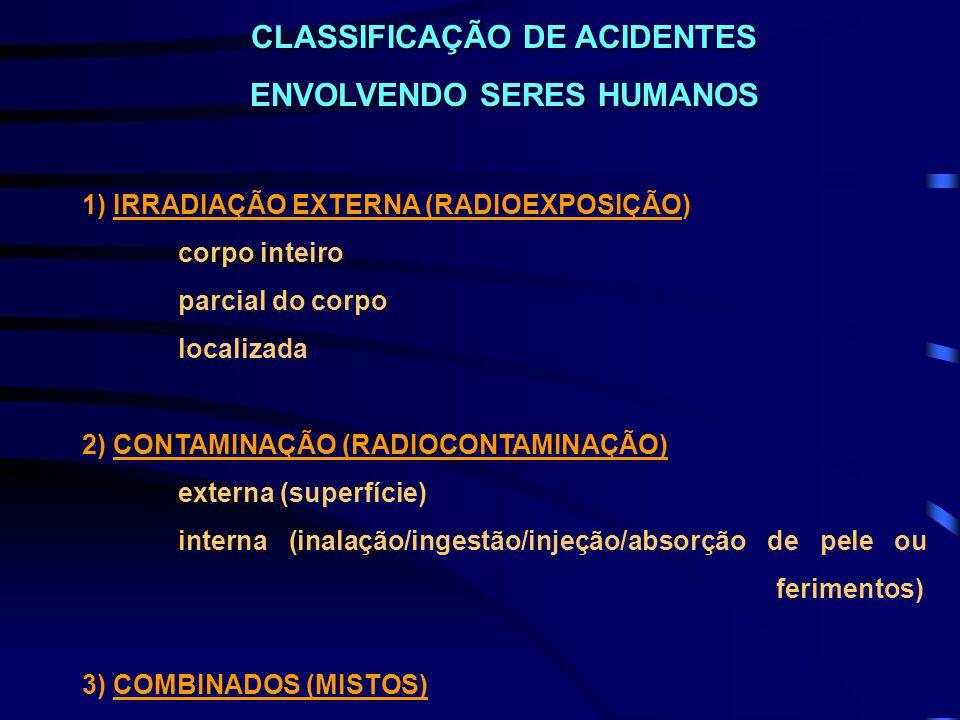CLASSIFICAÇÃO DE ACIDENTES ENVOLVENDO SERES HUMANOS