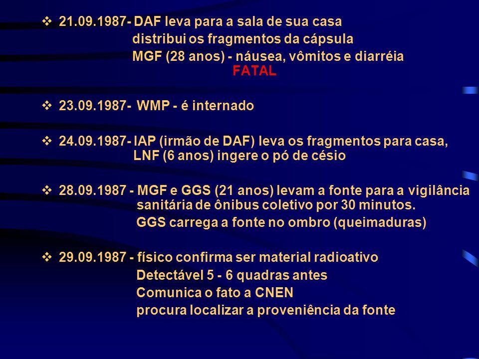 21.09.1987- DAF leva para a sala de sua casa