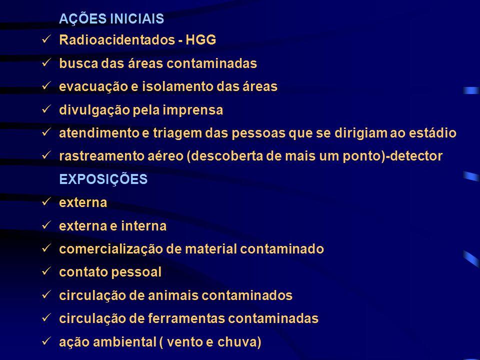 AÇÕES INICIAIS Radioacidentados - HGG. busca das áreas contaminadas. evacuação e isolamento das áreas.