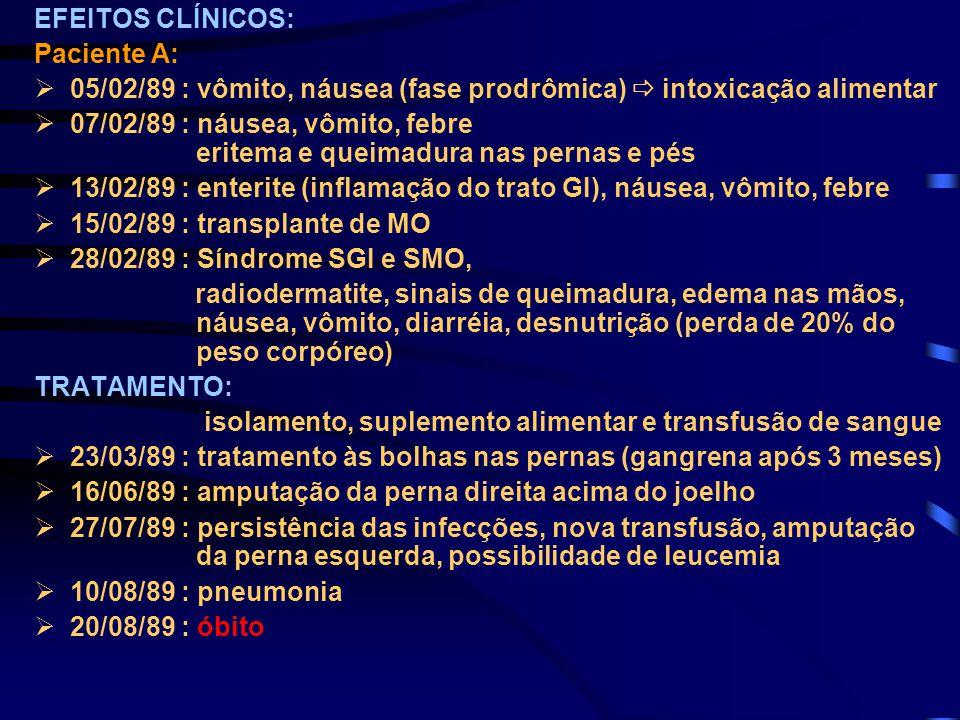 EFEITOS CLÍNICOS: Paciente A: 05/02/89 : vômito, náusea (fase prodrômica)  intoxicação alimentar.