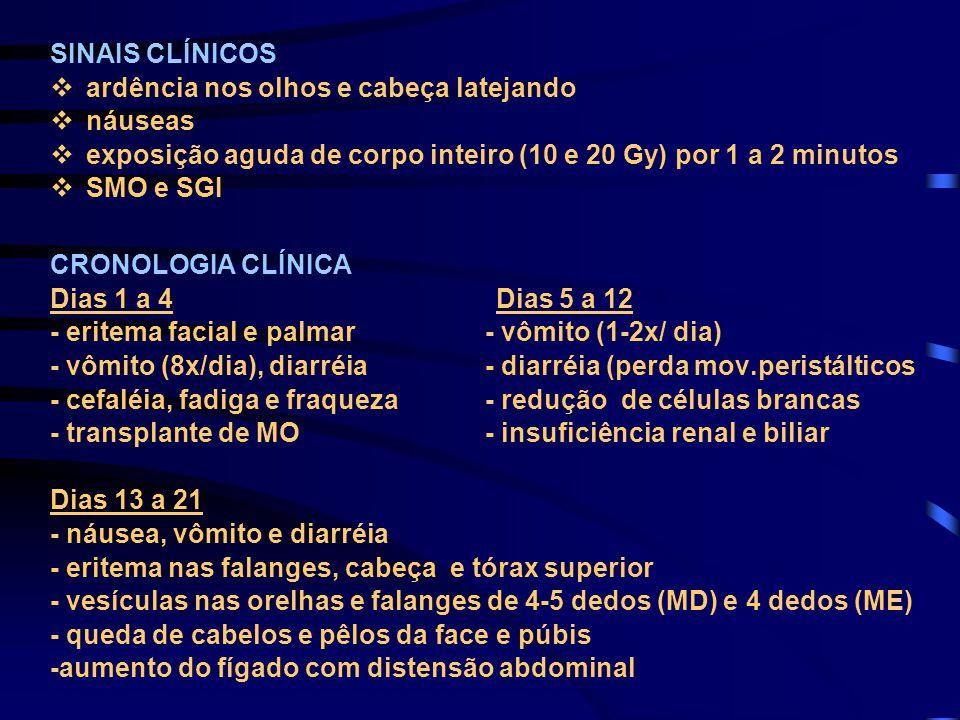 SINAIS CLÍNICOS ardência nos olhos e cabeça latejando. náuseas. exposição aguda de corpo inteiro (10 e 20 Gy) por 1 a 2 minutos.