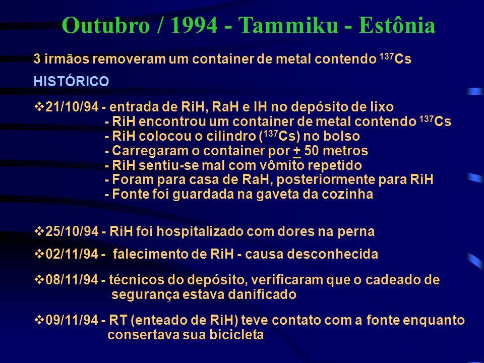 Outubro / 1994 - Tammiku - Estônia