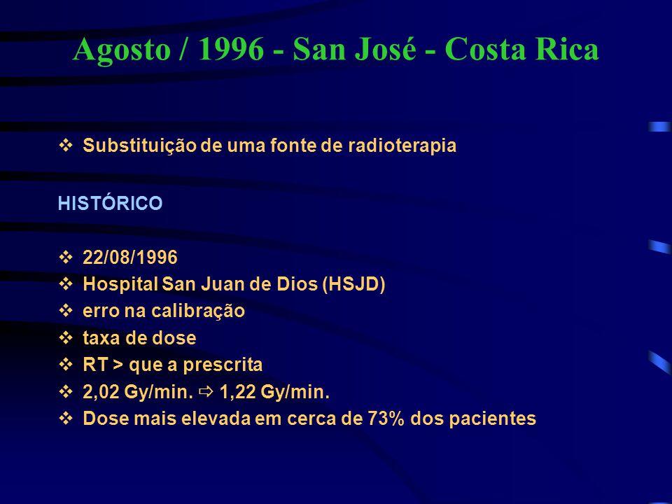 Agosto / 1996 - San José - Costa Rica
