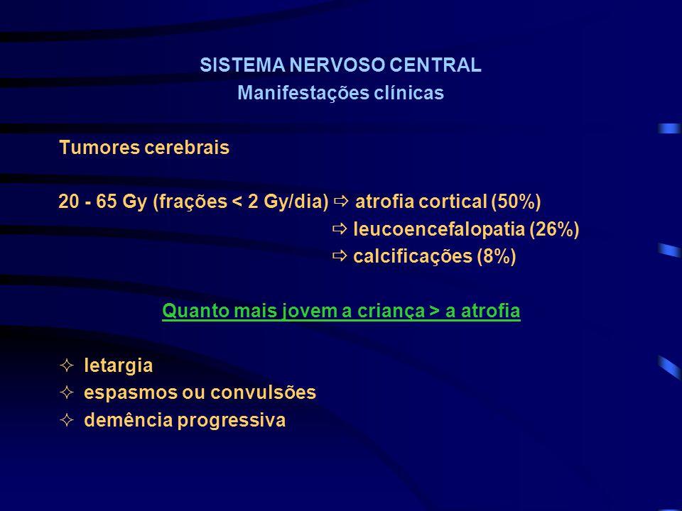 SISTEMA NERVOSO CENTRAL Manifestações clínicas Tumores cerebrais
