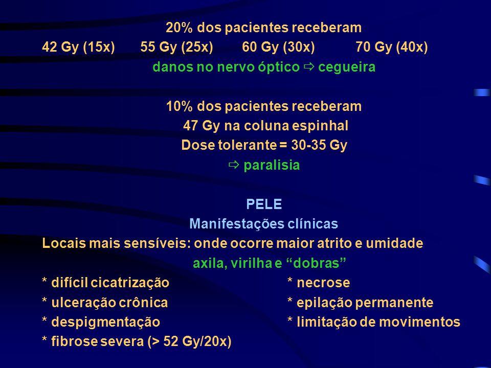 20% dos pacientes receberam