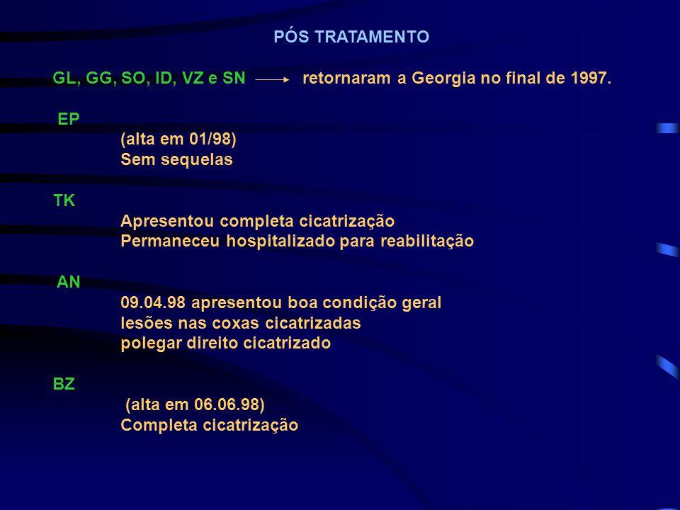 PÓS TRATAMENTO GL, GG, SO, ID, VZ e SN retornaram a Georgia no final de 1997. EP. (alta em 01/98)