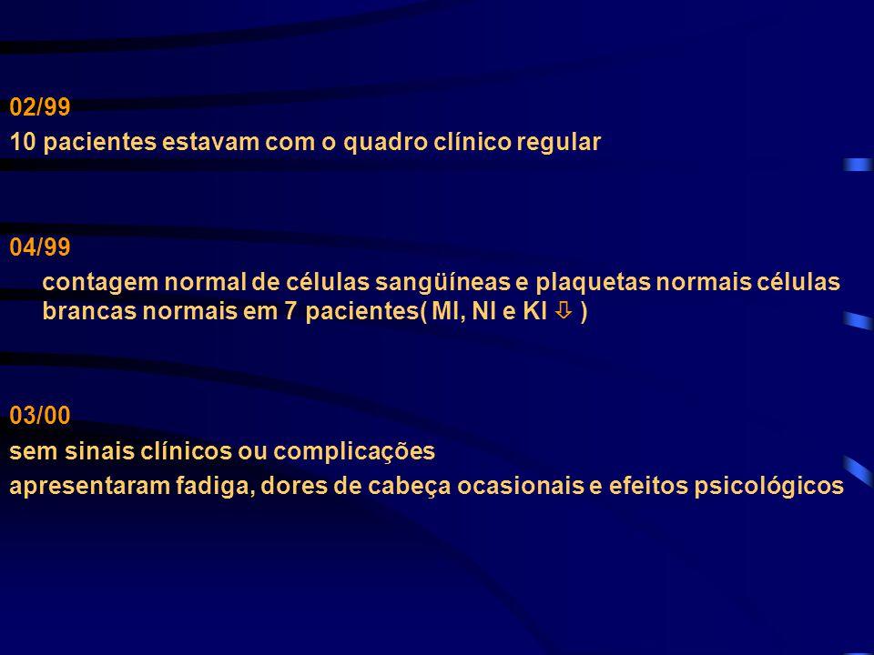 02/99 10 pacientes estavam com o quadro clínico regular. 04/99.