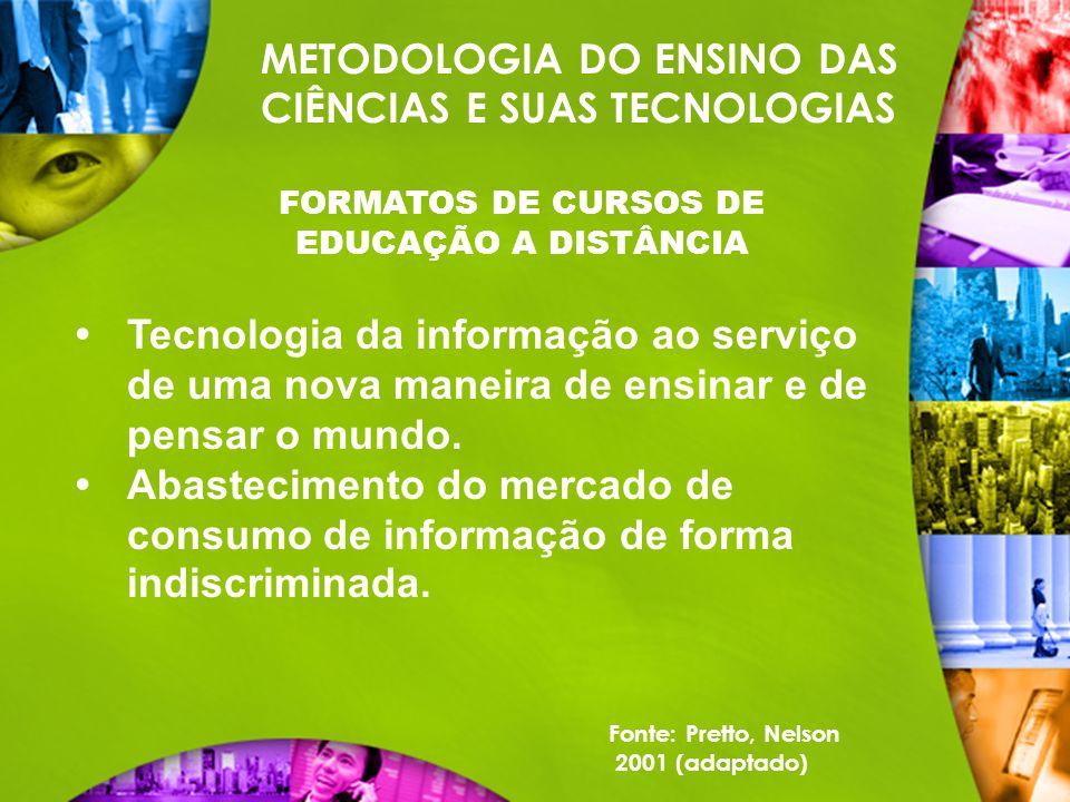 FORMATOS DE CURSOS DE EDUCAÇÃO A DISTÂNCIA