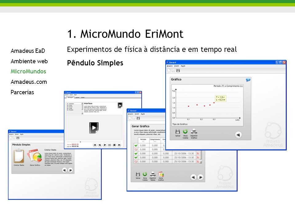 1. MicroMundo EriMont Experimentos de física à distância e em tempo real. Pêndulo Simples. Amadeus EaD.