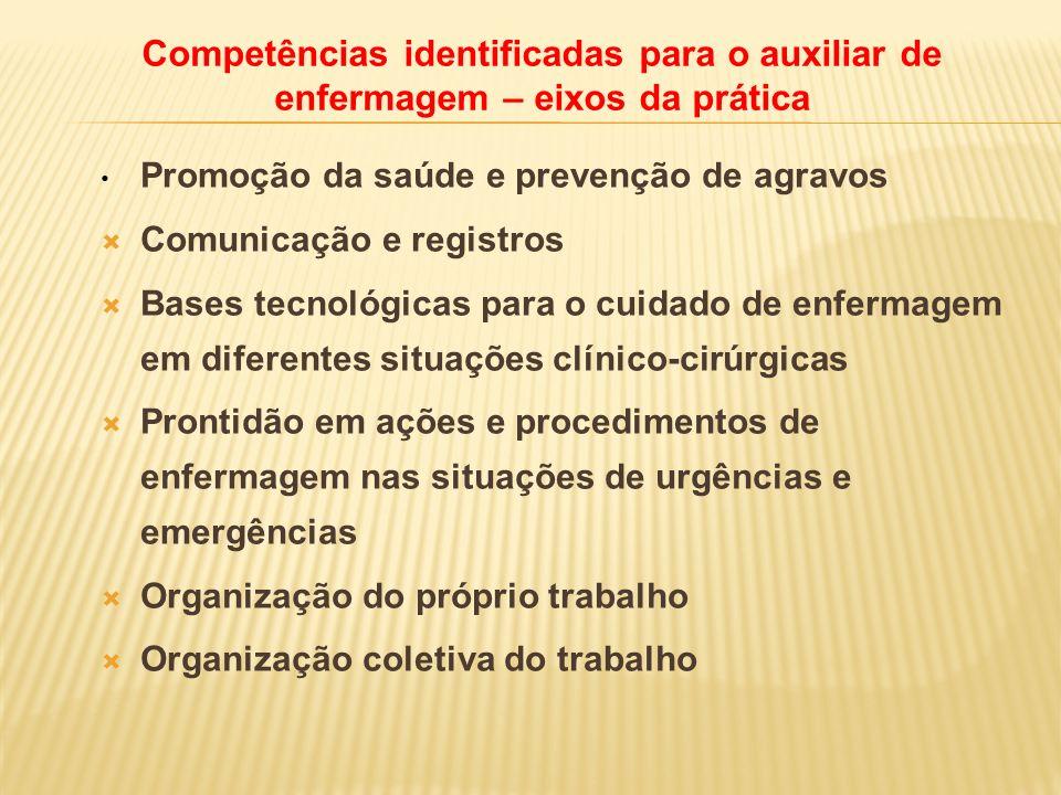 Competências identificadas para o auxiliar de enfermagem – eixos da prática