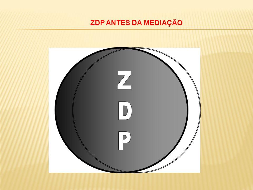 ZDP ANTES DA MEDIAÇÃO Z D P