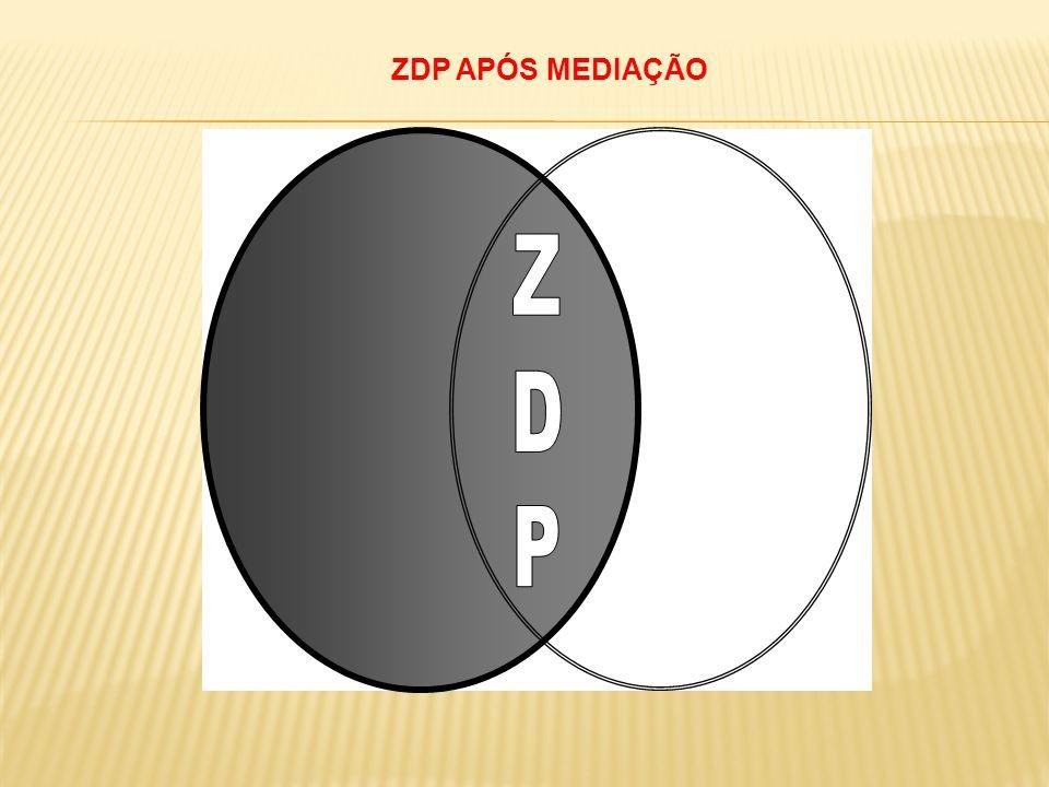 ZDP APÓS MEDIAÇÃO Z D P