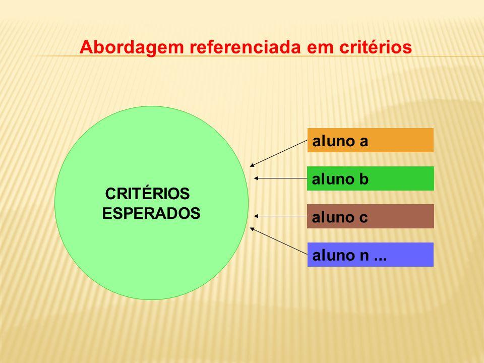 Abordagem referenciada em critérios