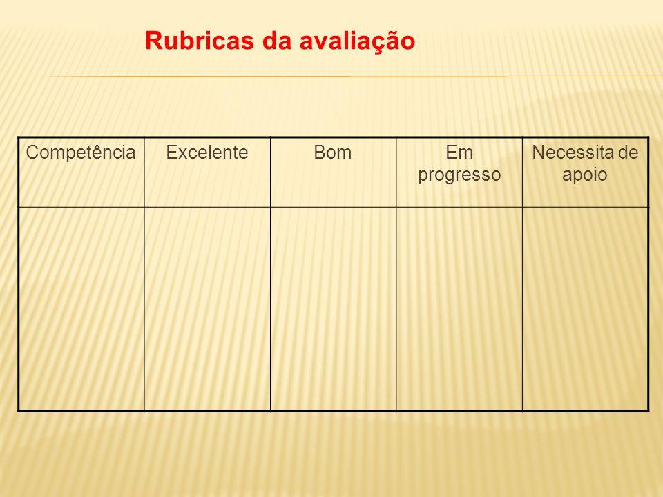 Rubricas da avaliação Competência Excelente Bom Em progresso