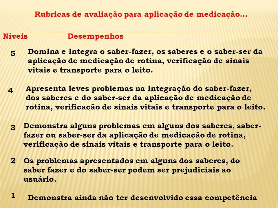 Rubricas de avaliação para aplicação de medicação...