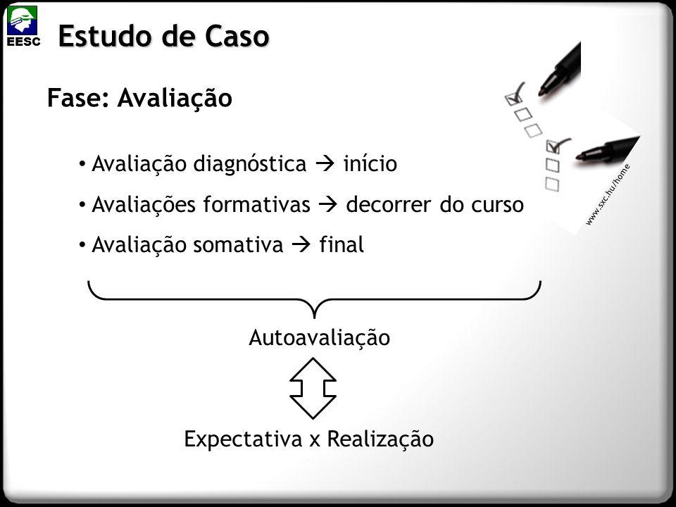 Estudo de Caso Fase: Avaliação Avaliação diagnóstica  início