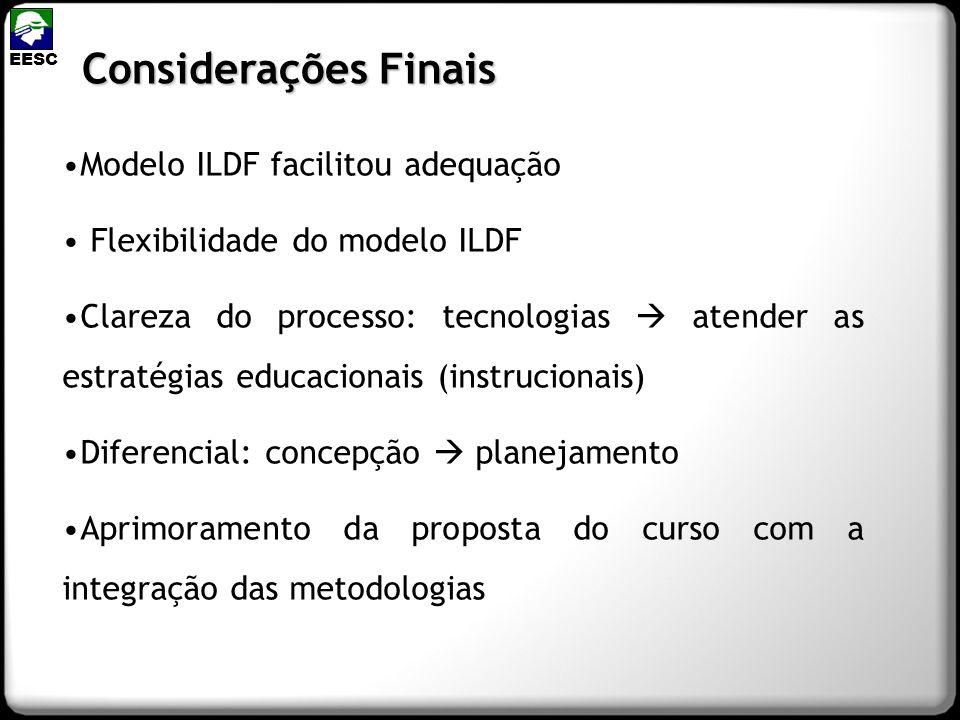 Considerações Finais Modelo ILDF facilitou adequação