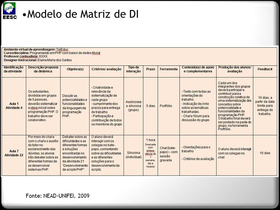 EESC Modelo de Matriz de DI Fonte: NEAD-UNIFEI, 2009