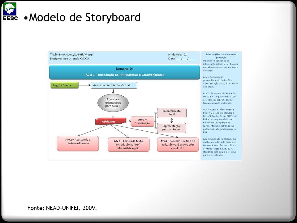 EESC Modelo de Storyboard Fonte: NEAD-UNIFEI, 2009.